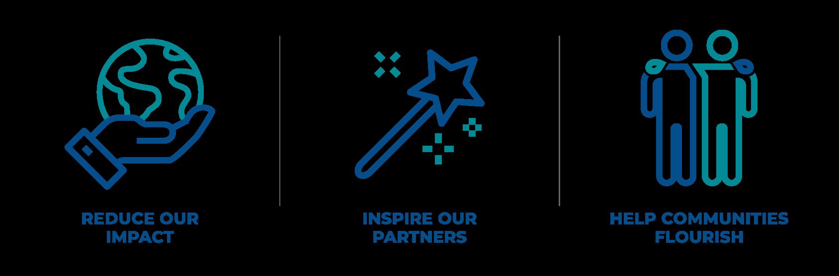 reduce impact inspire help